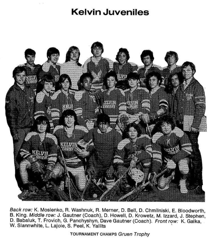 72 Kelvin Juveniles